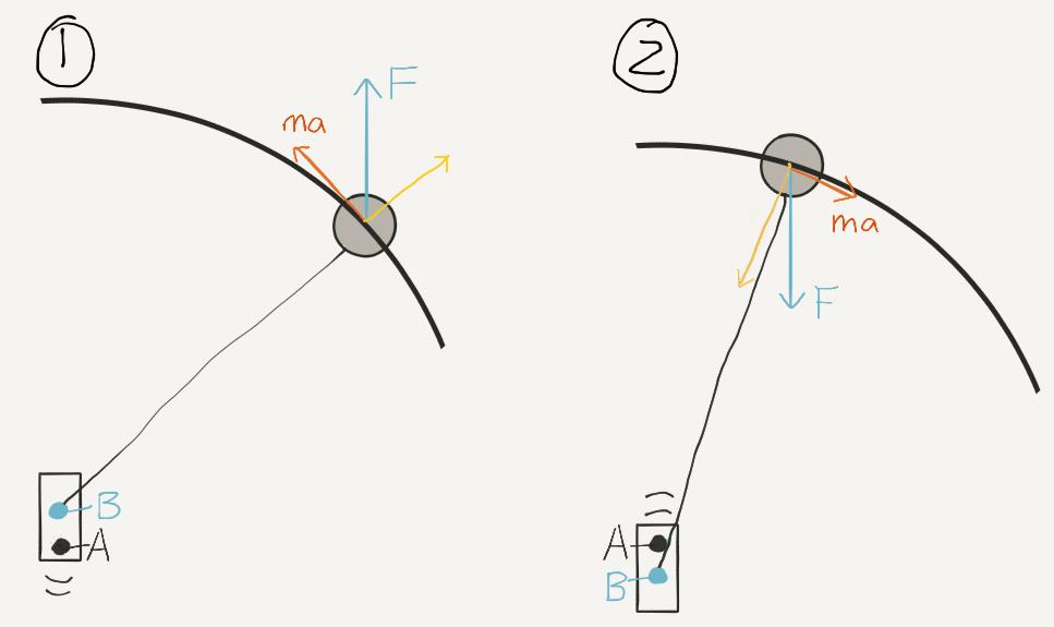 Stabilizing An Inverted Pendulum