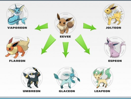 eevee-evolutions