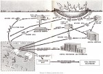 1956-Mortuary-services-flow-chart