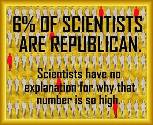 repubscientists