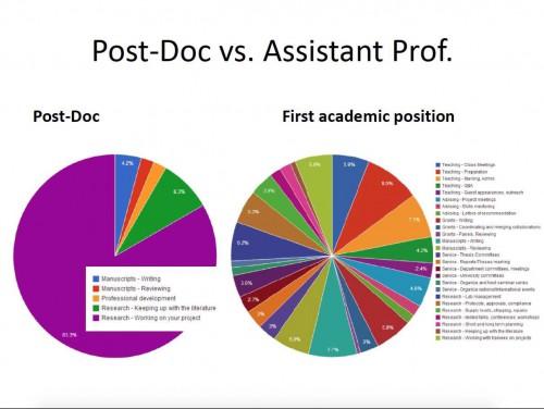 academicresponsibilities