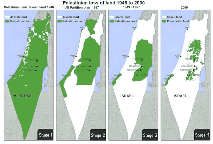 Palestine-1946-2000
