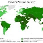 women's security
