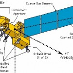 Landsat 7 shecmatic, similar to one of the satellites that may have been hacked