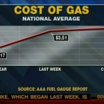fnc-an-20120220-gasprices