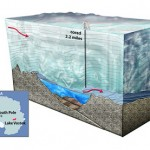 Schematic of subglacial lake in Antarctica, image courtesy RT, click for more info