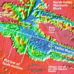 Mars_Plate_Tectonics
