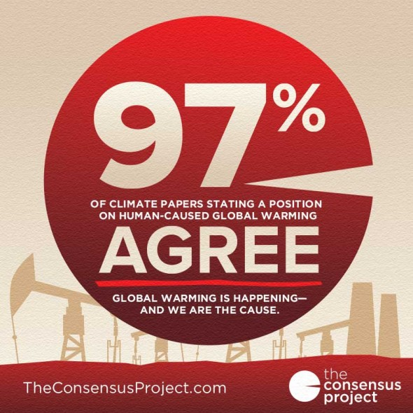 ClimateConsensus