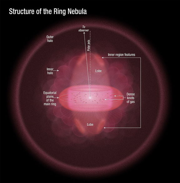 A schematic of an iconic celestial object. To see it in full visible wavelength glory, go below the fold.