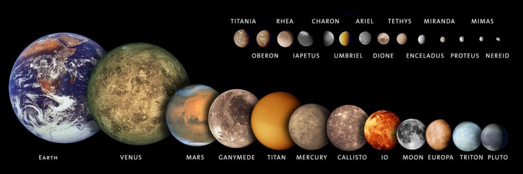 There are more than one-hundred sizable objects in our solar system with ice or liquid water, each reachable and explorable with present day technology