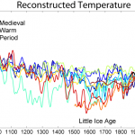 1000_Year_Temperature_Comparison