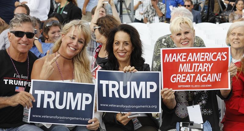 Supporters of Donald Trump at rally (Photo: Joseph Sohm / Shutterstock)