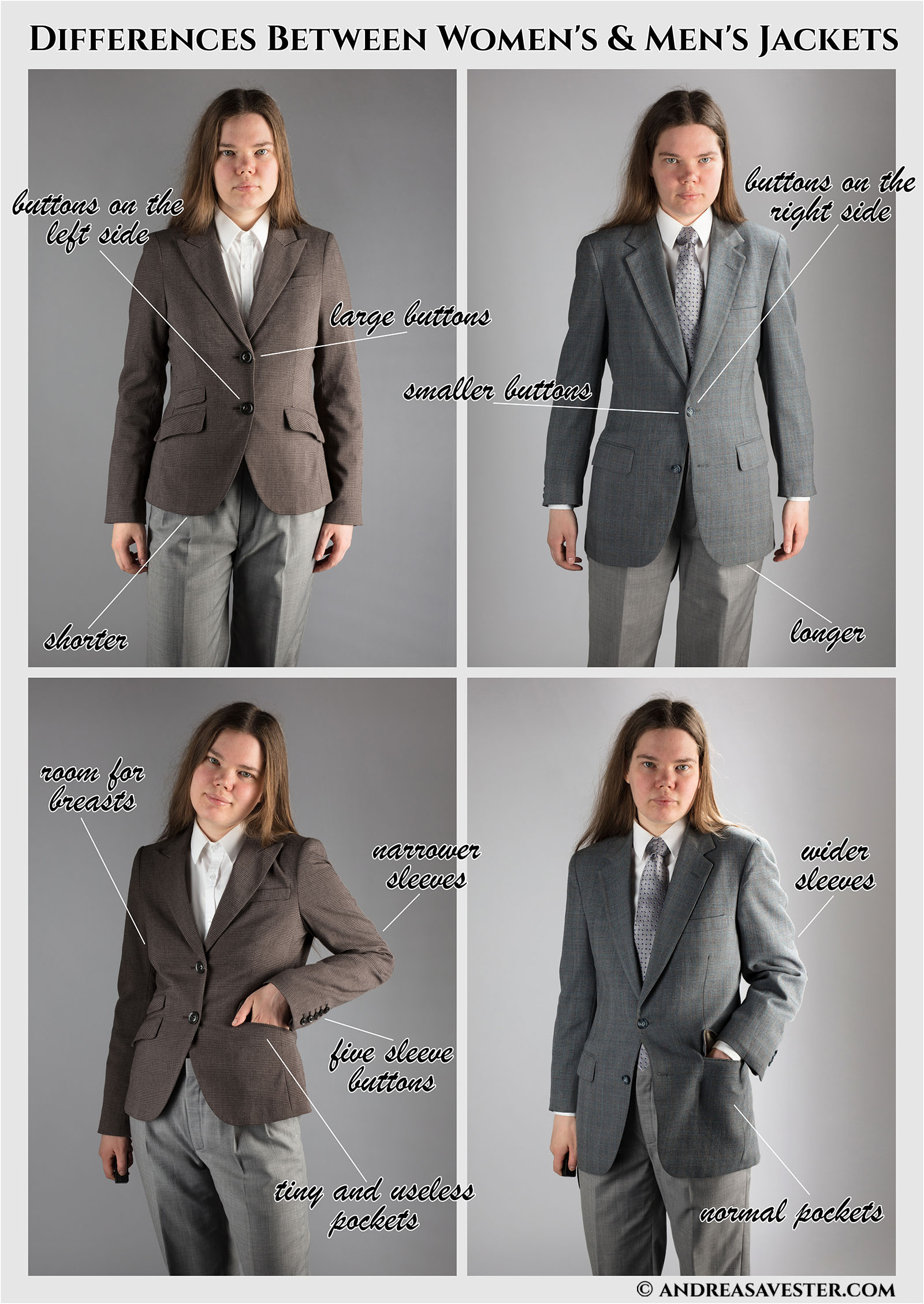 Differences between women's and men's jackets.