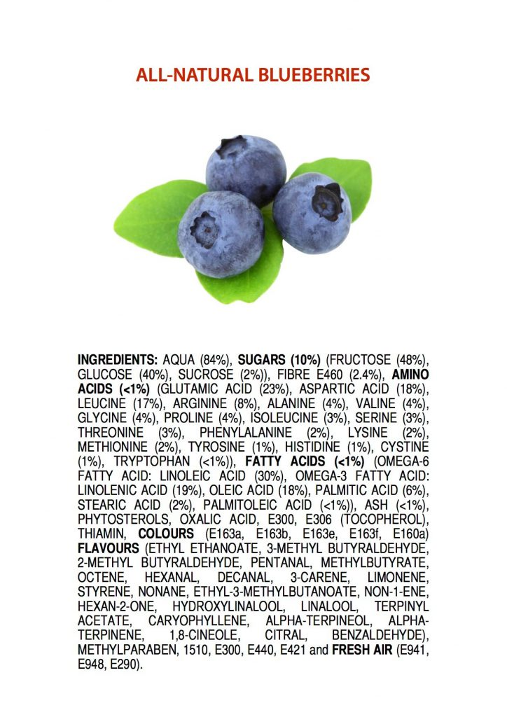 Blueberry ingredients
