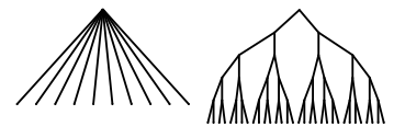 Transcript: two tree structures are shown. The first is a single root node with many children. The second is a root node with two children, each of which have two more children, and so on.
