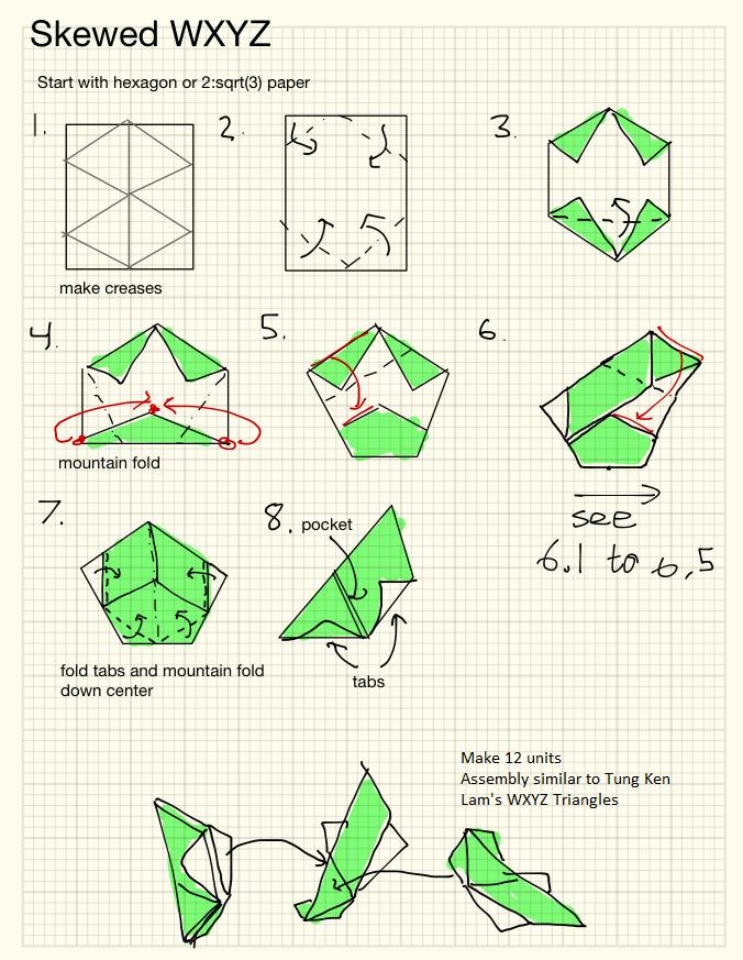 Skewed WXYZ diagrams.