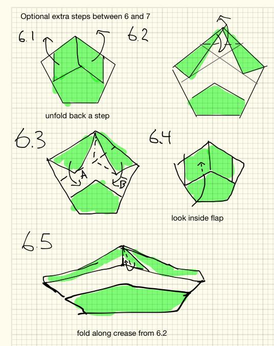 Addendum to the skewed WXYZ diagrams