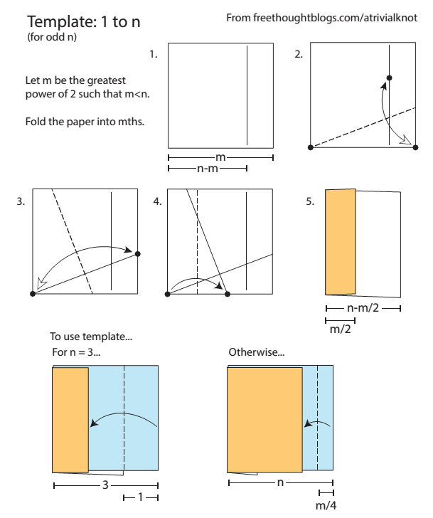 Diagrams to make a 1 to n template