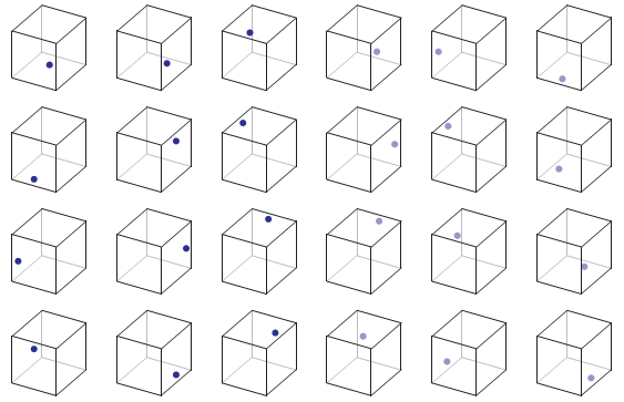 A visual representation of the 24 rotational symmetries of a cube