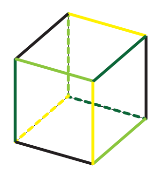 Symmetric coloring of a cube's edges.