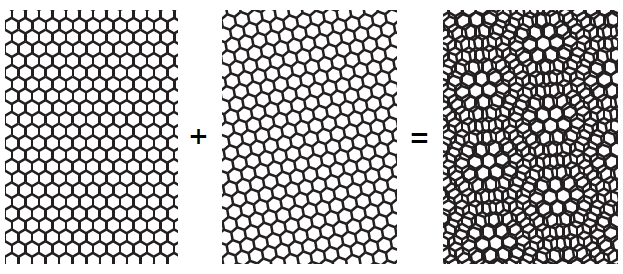Two hexagonal grids, one rotated by 10 degrees, form a moire pattern when overlaid.