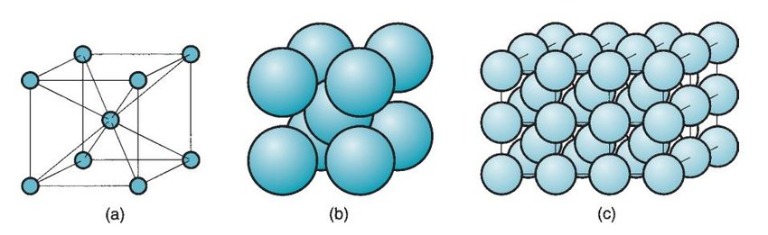 the body-centered cubic structure is a spatial arrangement of atoms in a repeating pattern