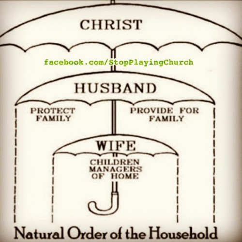 God First Family Second Quotes: Re: Natural Order Of The Household