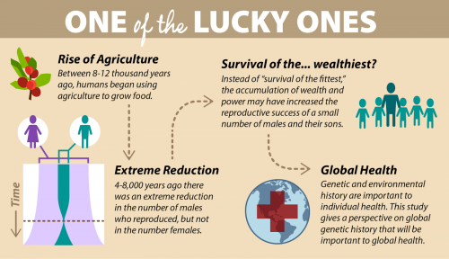 luckyones