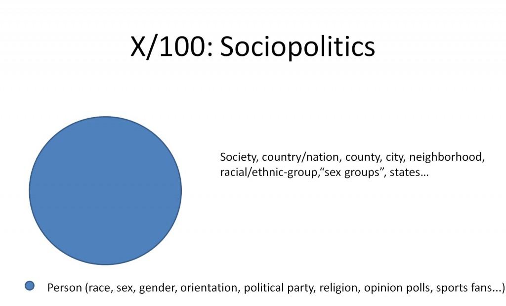 simulated-sociopolitics