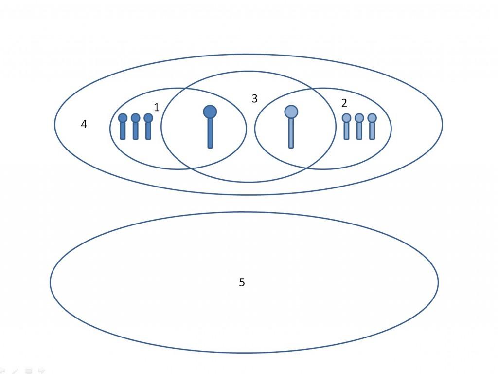 group-orientation-2