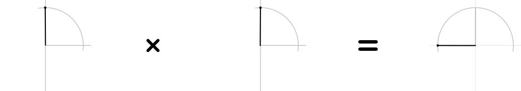 Visually squaring a 2D number (1)