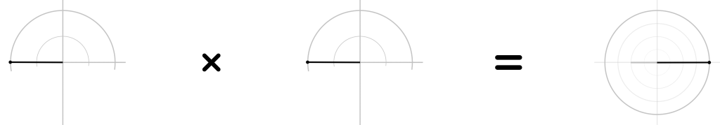 Visually squaring a 2D number (2)