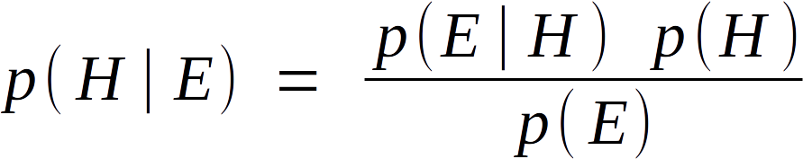 Bayes' Theorem, in classic form