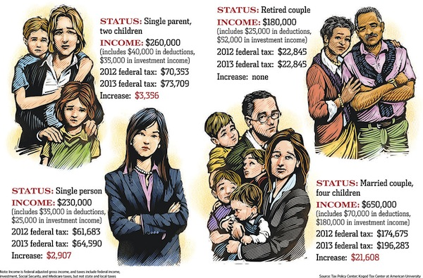 WSJ tax inforgraphic