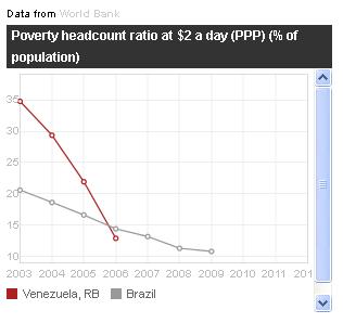 venezuela-poverty2