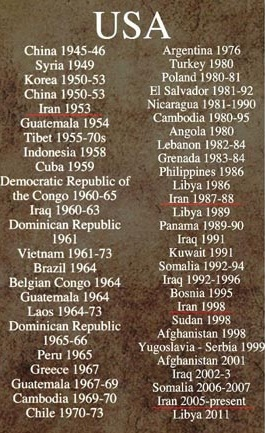 US attacks on American countries