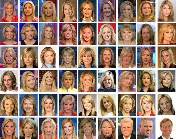 Fox news presenters