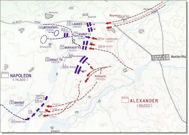 maneuvers at Austerlitz