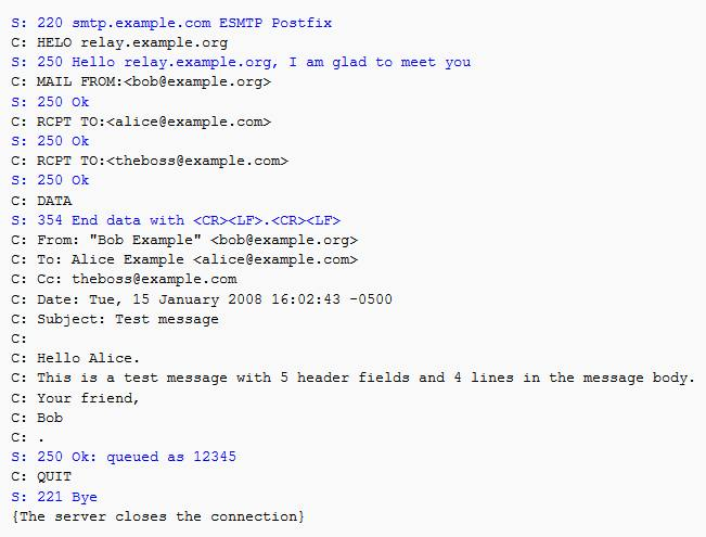 SMTP transaction (source: wikimedia)