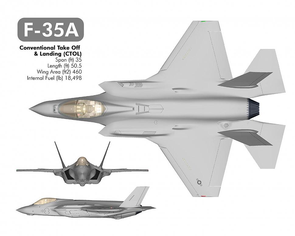 F-35 views (source)