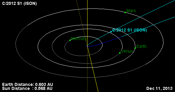 Orbit_comet_2012_S1_ISON