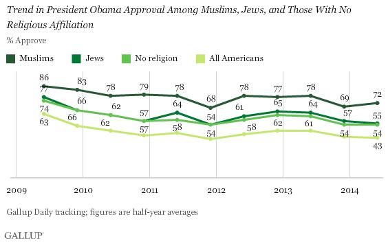 AtheistApproval