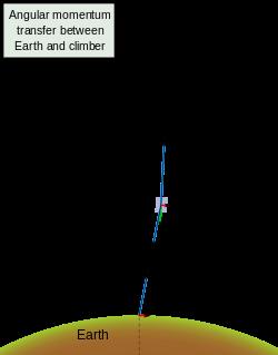 SpaceElavator